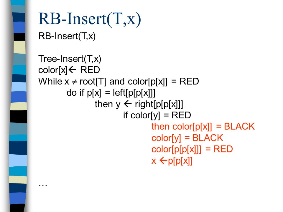 RB-Insert(T,x) RB-Insert(T,x) Tree-Insert(T,x) color[x] RED